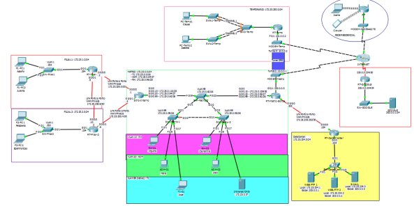 laboratorio-pratico-integrado-ccna